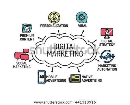 Digital Marketing Chart Keywords Icons Sketch Stock Vector (Royalty