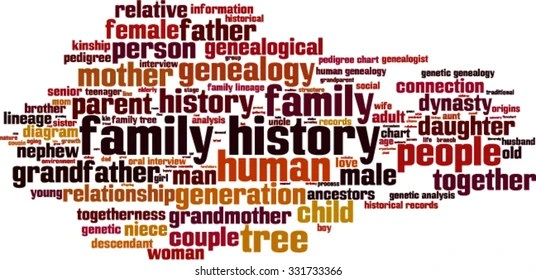 Pedigree Chart Images, Stock Photos  Vectors Shutterstock