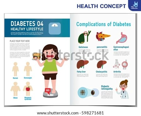 Fat Woman Diabetes Diabetic Infographics Elements Stock Vector