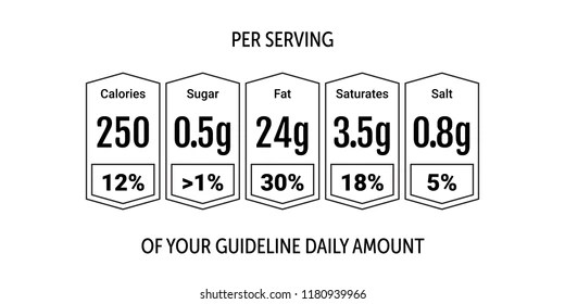 food nutritional value chart Images, Stock Photos  Vectors