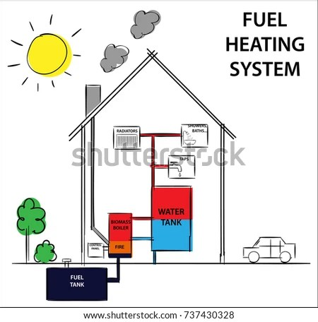 Gas Fuel Home Heating Cooling System Stock Vector (Royalty Free