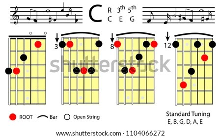 Guitar Chords C Major Chord Diagramwith Chord Stock Vector (Royalty