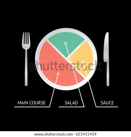 Healthy Diet Chart White Blank Plate Stock Vector (Royalty Free