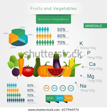 Healthy Vegetables Infographics Chart Graph Quality Stock Vector - chart and graph