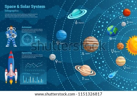 High Detail Space Infographic Chart Composition Stock Vector