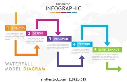 waterfall chart Images, Stock Photos  Vectors Shutterstock