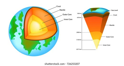 earth mantle Images, Stock Photos  Vectors Shutterstock