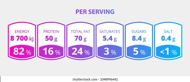 Nutrition Facts Information Label Template Daily Stock Vector - ingredient label template