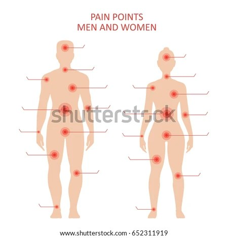 Pain Points On Male Female Body Stock Vector (Royalty Free