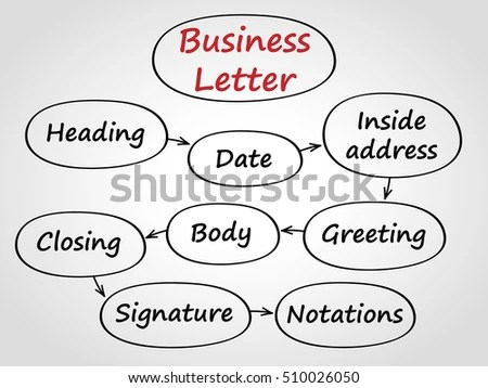 Parts Correct Business Letter Graphic Presentation Stock Vector