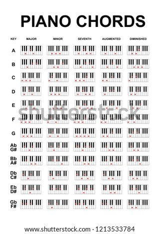 Piano Chords Piano Key Notes Chart Stock Vector (Royalty Free