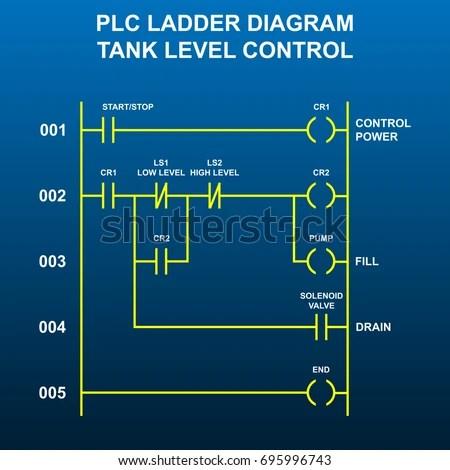 PLC Ladder Diagram Tank Liquid Level Stock Vector (Royalty Free