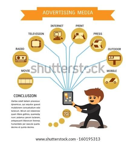 Pre Print Advertising Media Elements Vector Stock Vector (Royalty