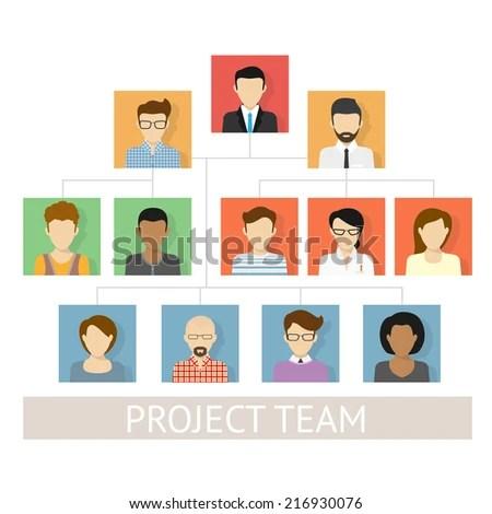 Project Team Organization Chart Characters Avatars Stock Vector