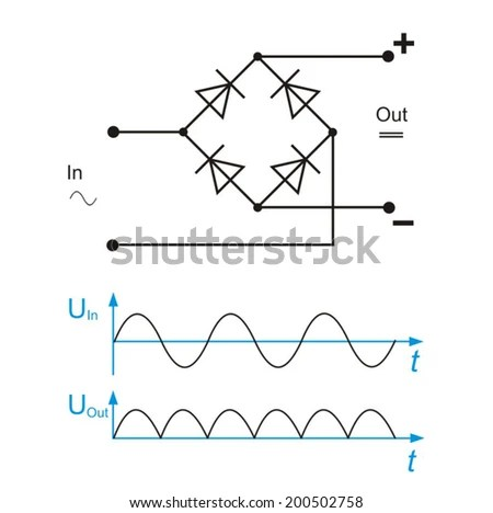 Schematic Diagram Diode Bridge Input Output Stock Vector (Royalty