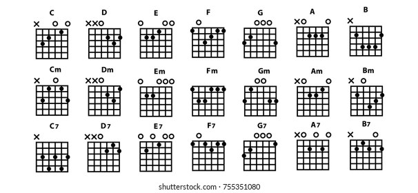 Bass Chords For Guitar Finger Diagram - Wiring Diagram  Electricity