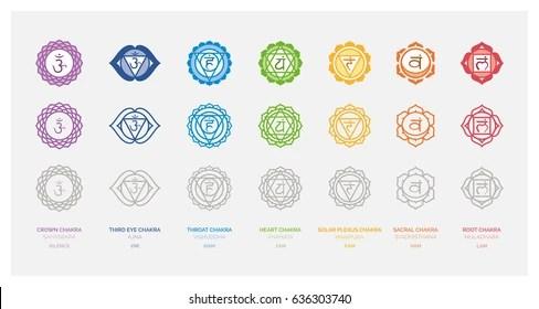 Sanskrit Images, Stock Photos  Vectors Shutterstock - sanskrit alphabet chart