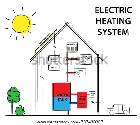 Solar Electric Heating Cooling Systems Diagram Stock Vector (Royalty