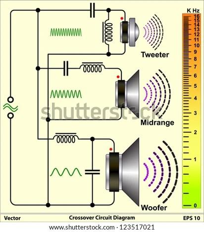Speaker Crossovers Circuit Diagram Stock Vector (Royalty Free