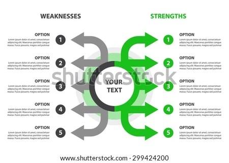Strengths Weaknesses SWOT Analysis Design Element Stock Vector