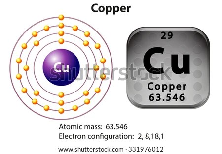 Symbol Electron Diagram Copper Illustration Stock Vector (Royalty