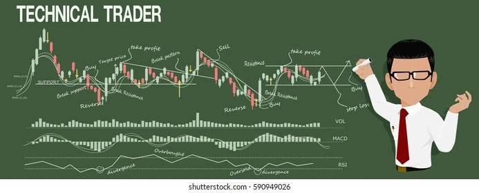 Technical Analysis Images, Stock Photos  Vectors Shutterstock