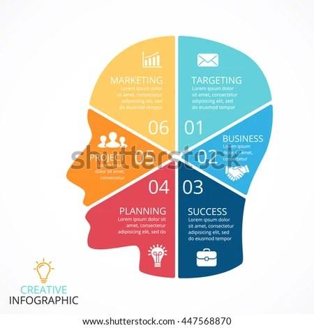 Vector Brain Infographic Template Human Head Stock Vector (Royalty