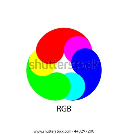 Vector Chart Explaining RGB Color Modes Stock Vector (Royalty Free