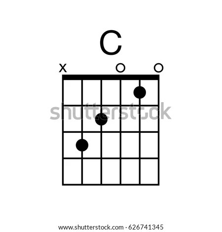 Vector Guitar Chord C Chord Diagram Stock Vector (Royalty Free