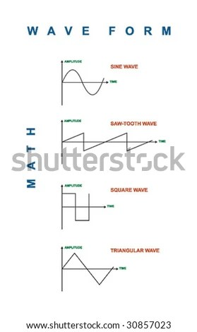Vector Mathematical Waveform Illustration Sine Sawtooth Stock Vector