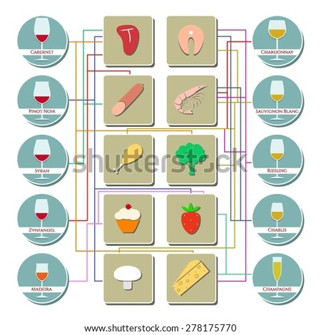 Vector Wine Food Pairing Chart Simple Stock Vector (Royalty Free