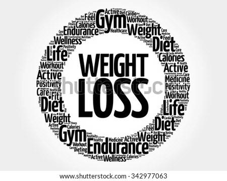 Weight Loss Circle Word Cloud Fitness Stock Vector (Royalty Free