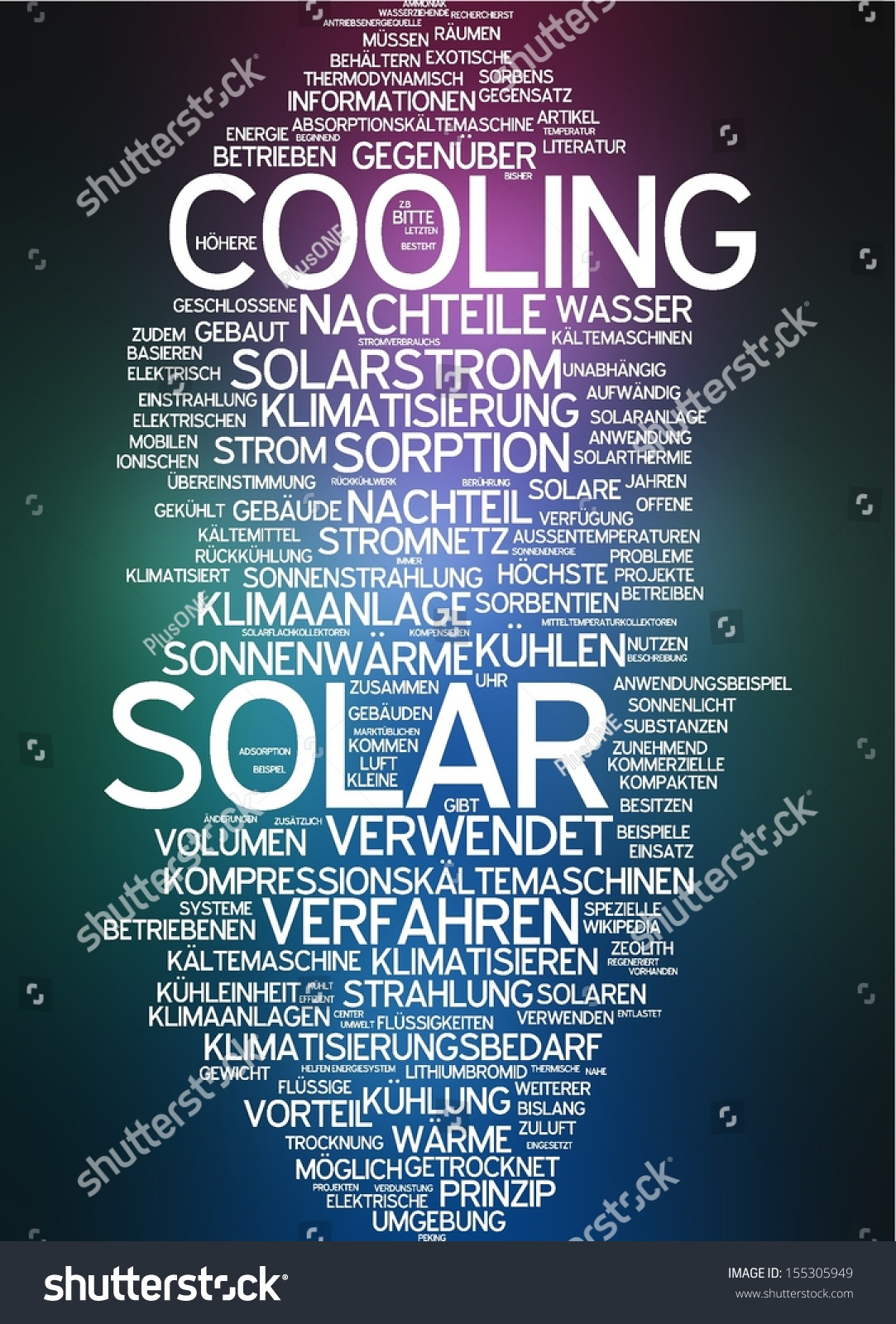 Nachteile Solarenergie Word Cloud Solar Cooling Stock Illustration 155305949 Shutterstock