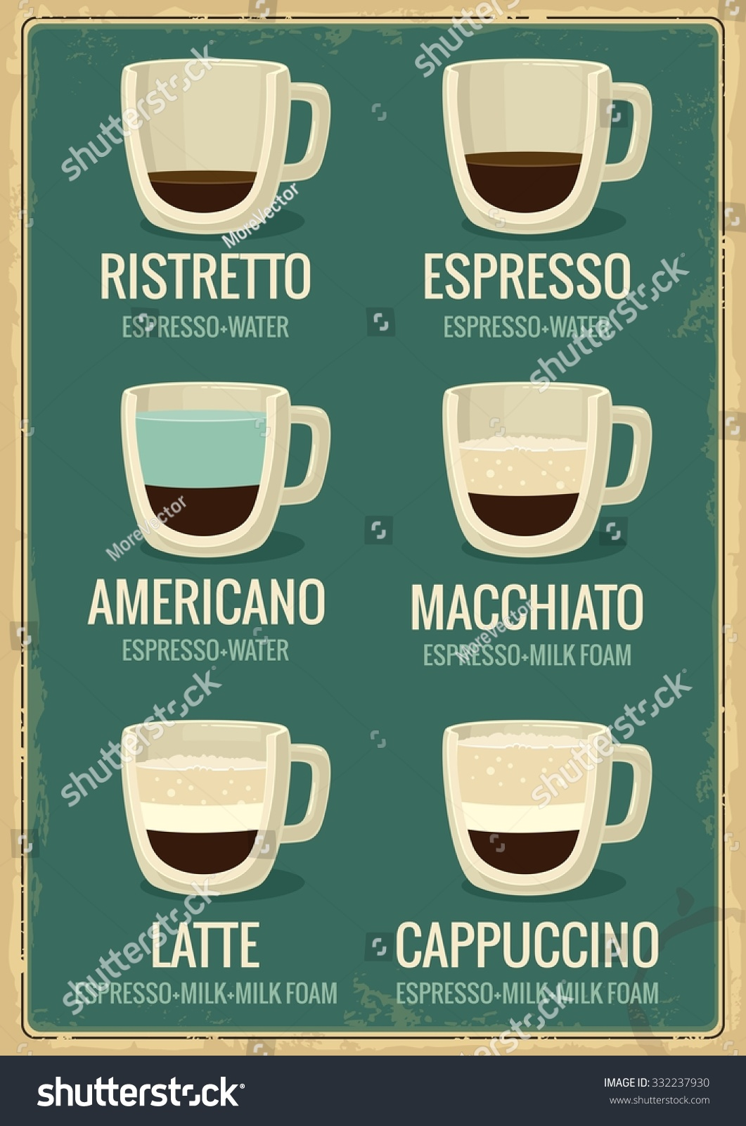 Americano Coffee English Coffee Menu Icon Set Beverages Types Stock Vector