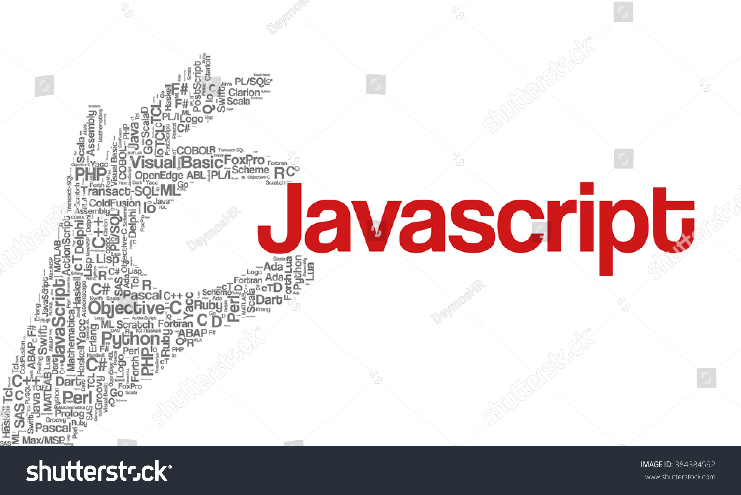 Javascript Cloud Conceptual Tag Cloud Containing Names Programming Stock Vector