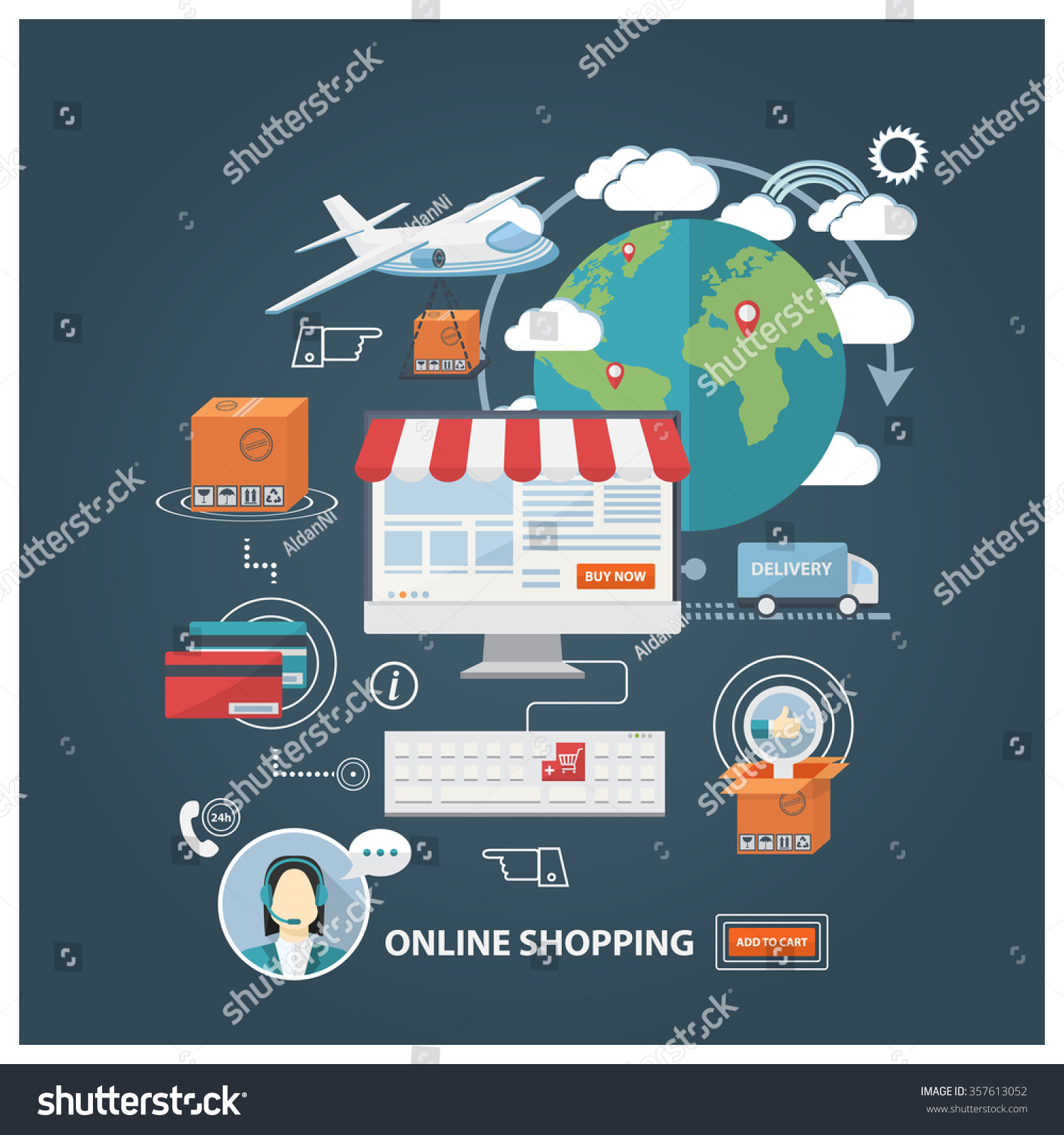 Poster Online Kaufen Flat Vector Design Shopping Conceptbuying Online Stock Vector (royalty Free) 357613052