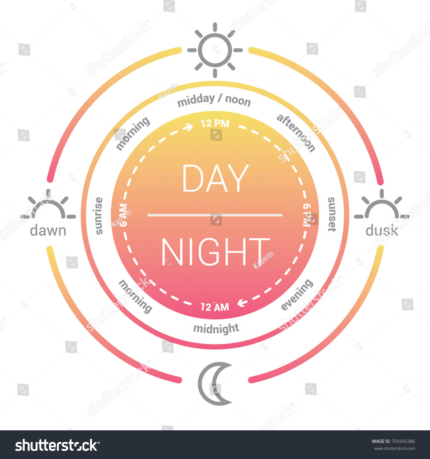 Am Pm Illustration Clock Time Day Pm Flat Stock Vector Royalty Free