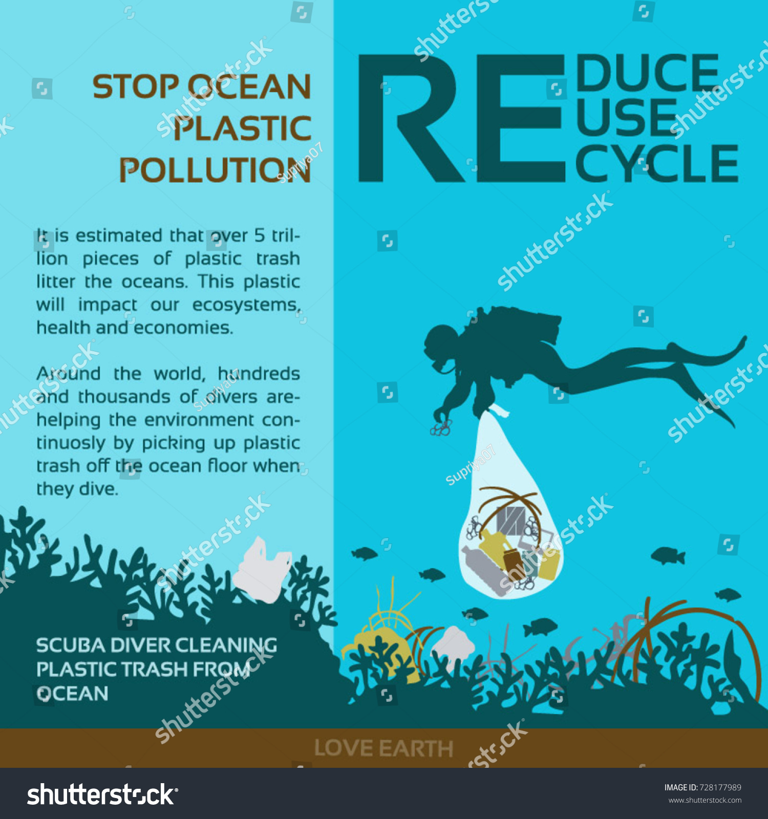 How To Reduse Pollution Stop Plastic Pollution Reduce Reuse Recycle Scuba Diver Stock