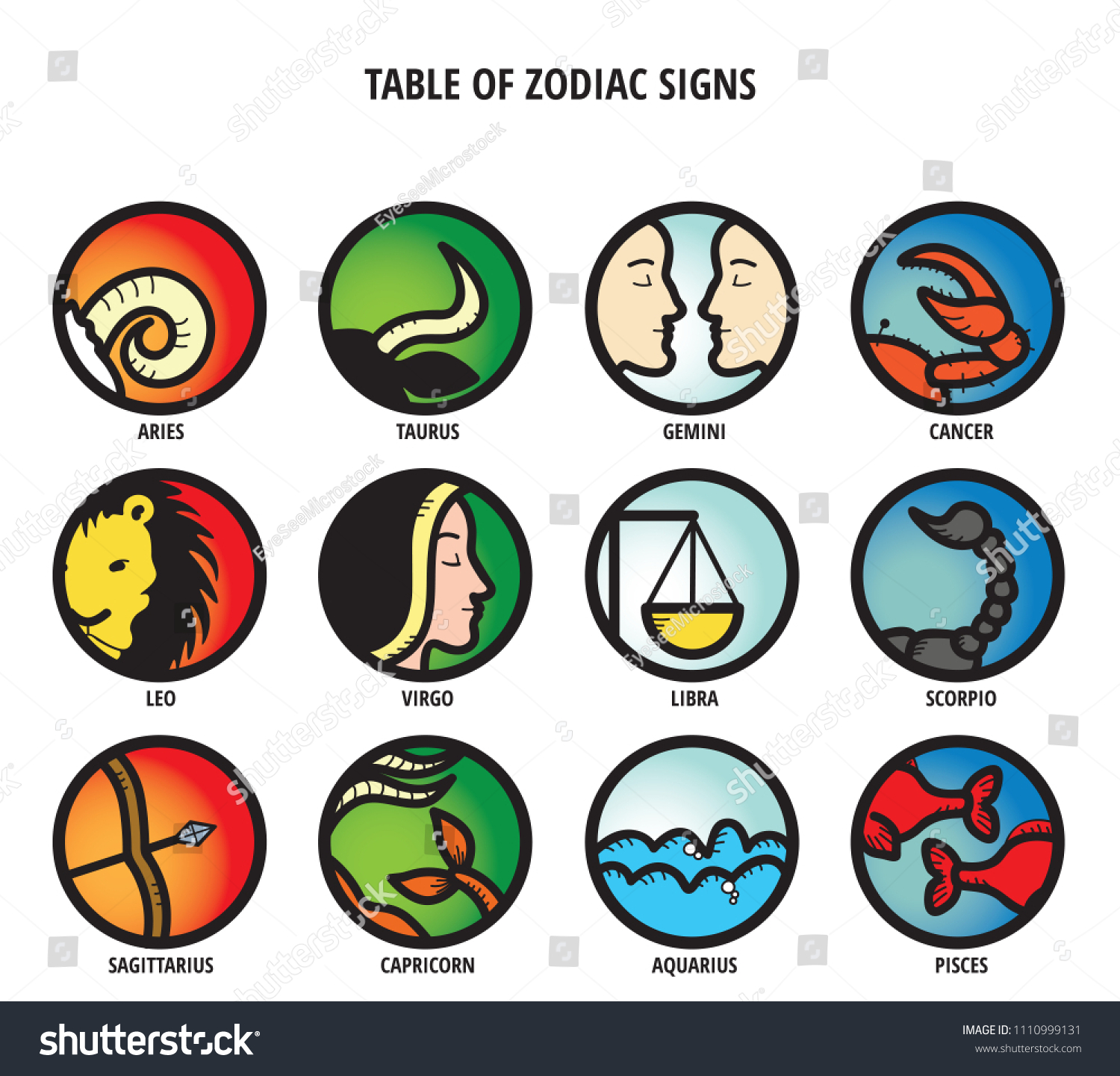 Zodiac Signs Table Zodiac Signs Horoscope Icons Color Stock Vector Royalty