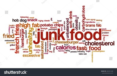 Word Cloud With Terms Related To Fast Food, Trans Fat ...