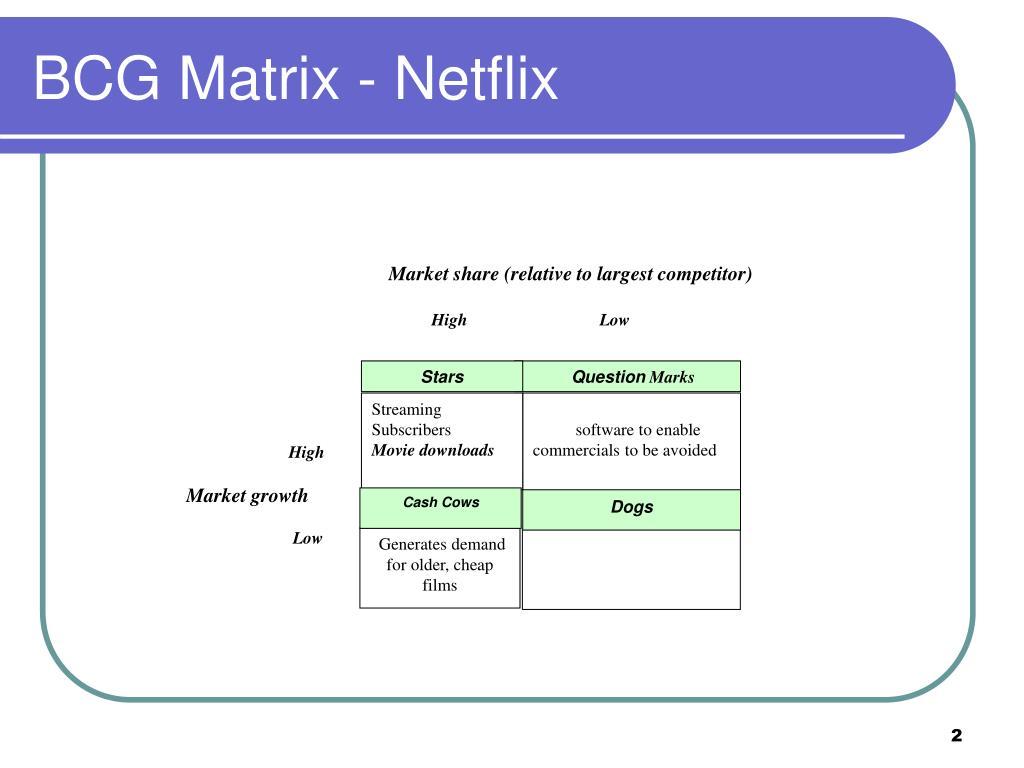 netflix wiring diagram
