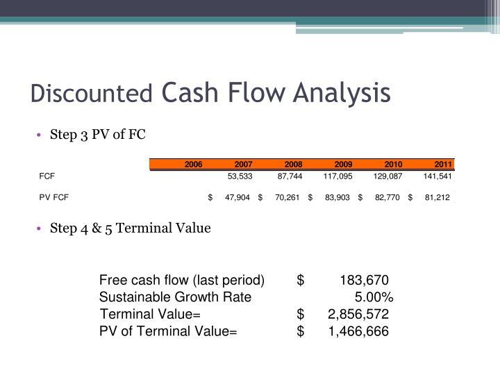 Discount Cash Flow colbro - discounting cash flow