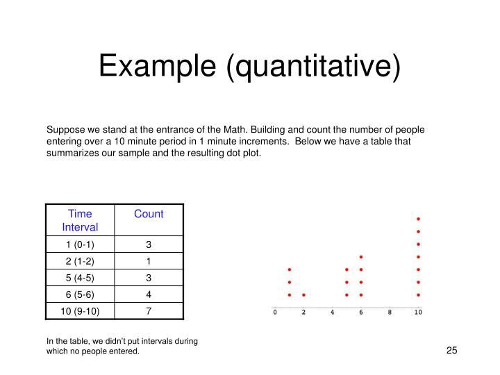 PPT - Chapter 2 Descriptive Statistics PowerPoint Presentation - ID