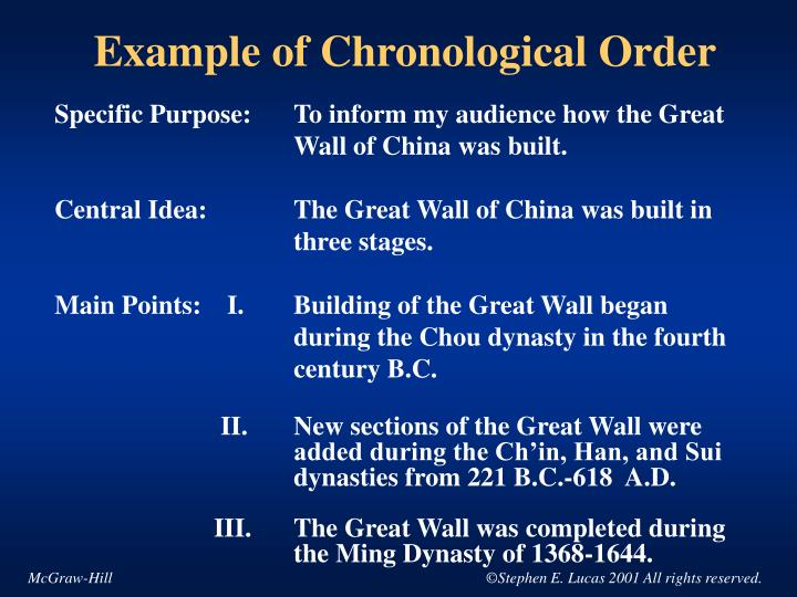 PPT - CHAPTER PowerPoint Presentation - ID1268998