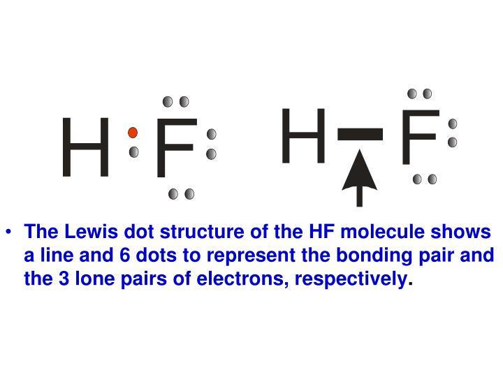 Lewis Diagram Hf Wiring Diagram 2019