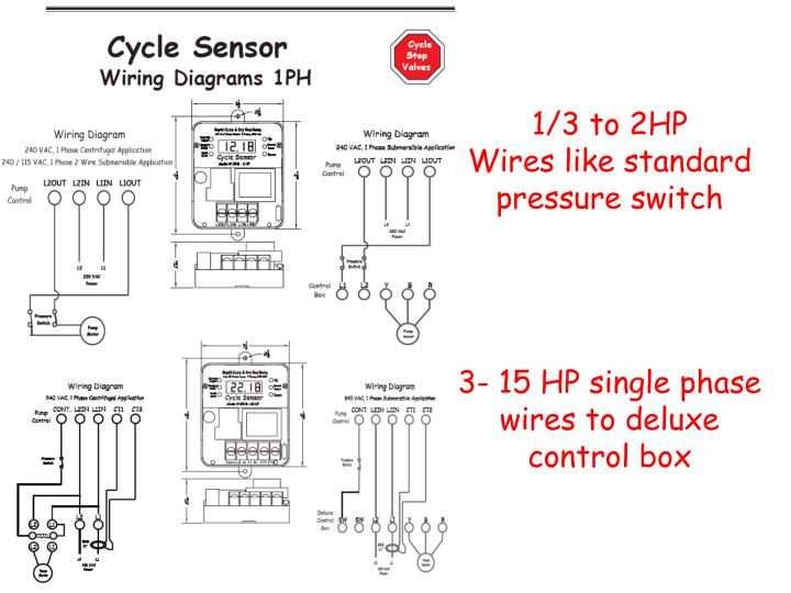 Cycle Sensor Wiring Diagram 1ph - Wiring Diagrams