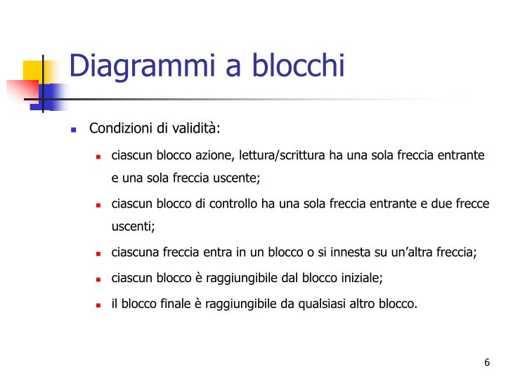 PPT - Diagrammi a blocchi PowerPoint Presentation - ID1348386