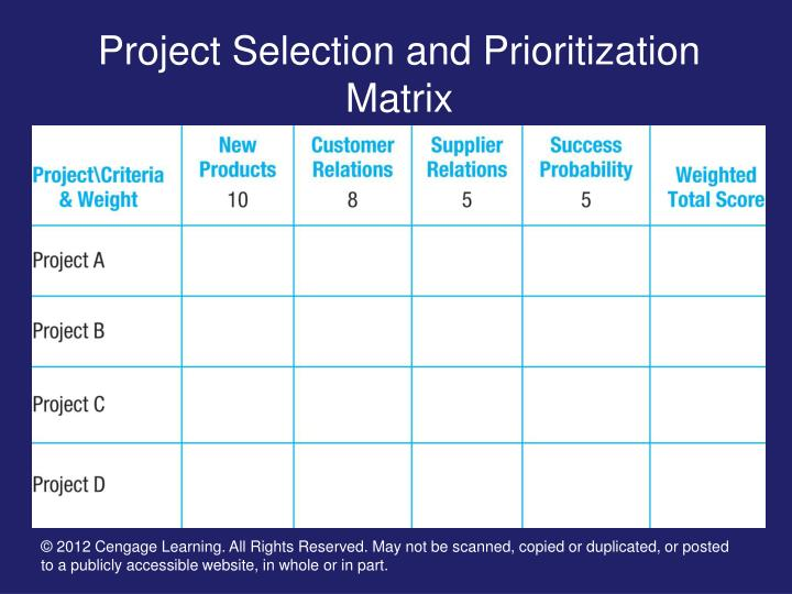 Project Prioritization Matrix Template - Faceboul - project prioritization template