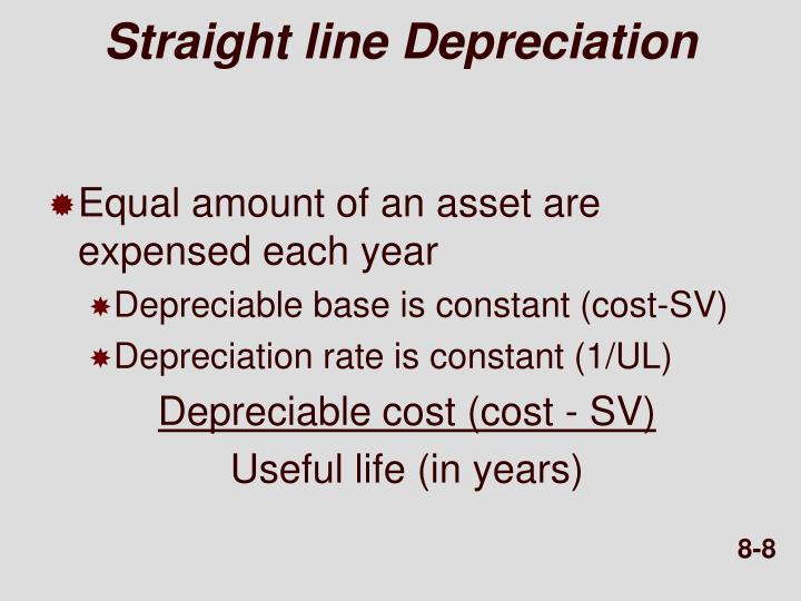 How Do You Calculate Accumulated Depreciation Using The