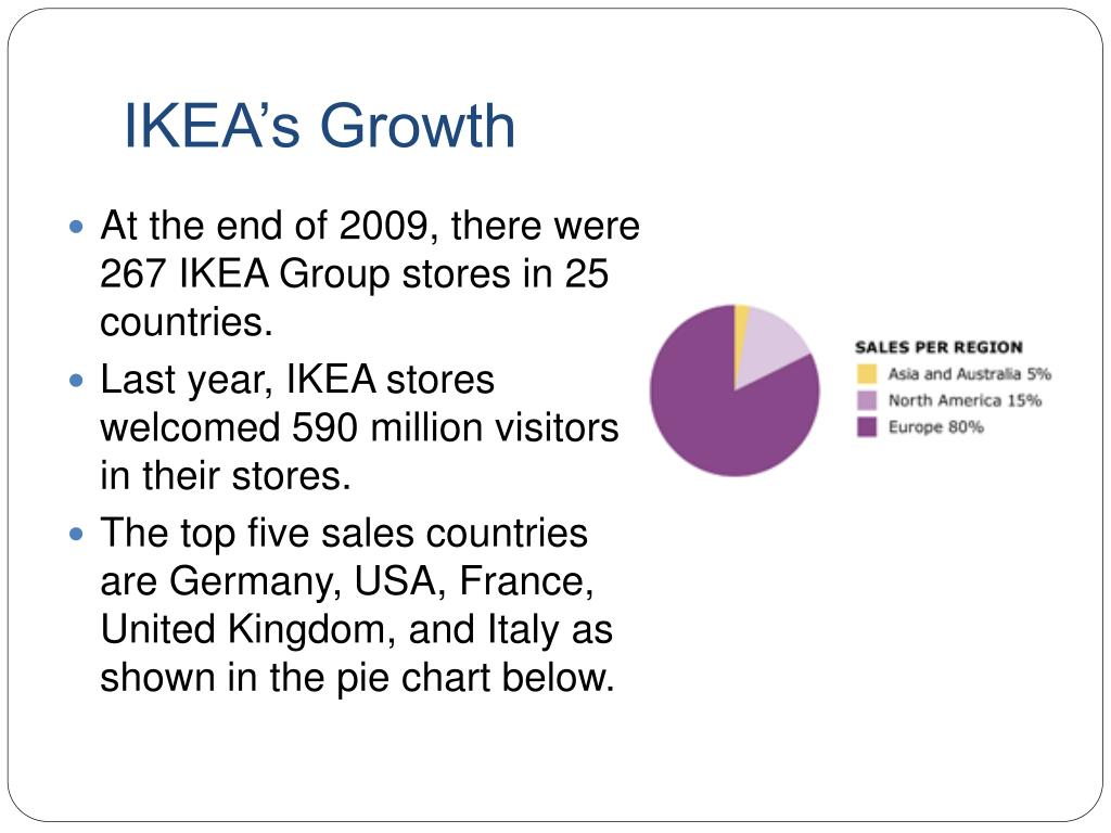 Ppt Ikea Powerpoint Presentation Free Download Id 1481740